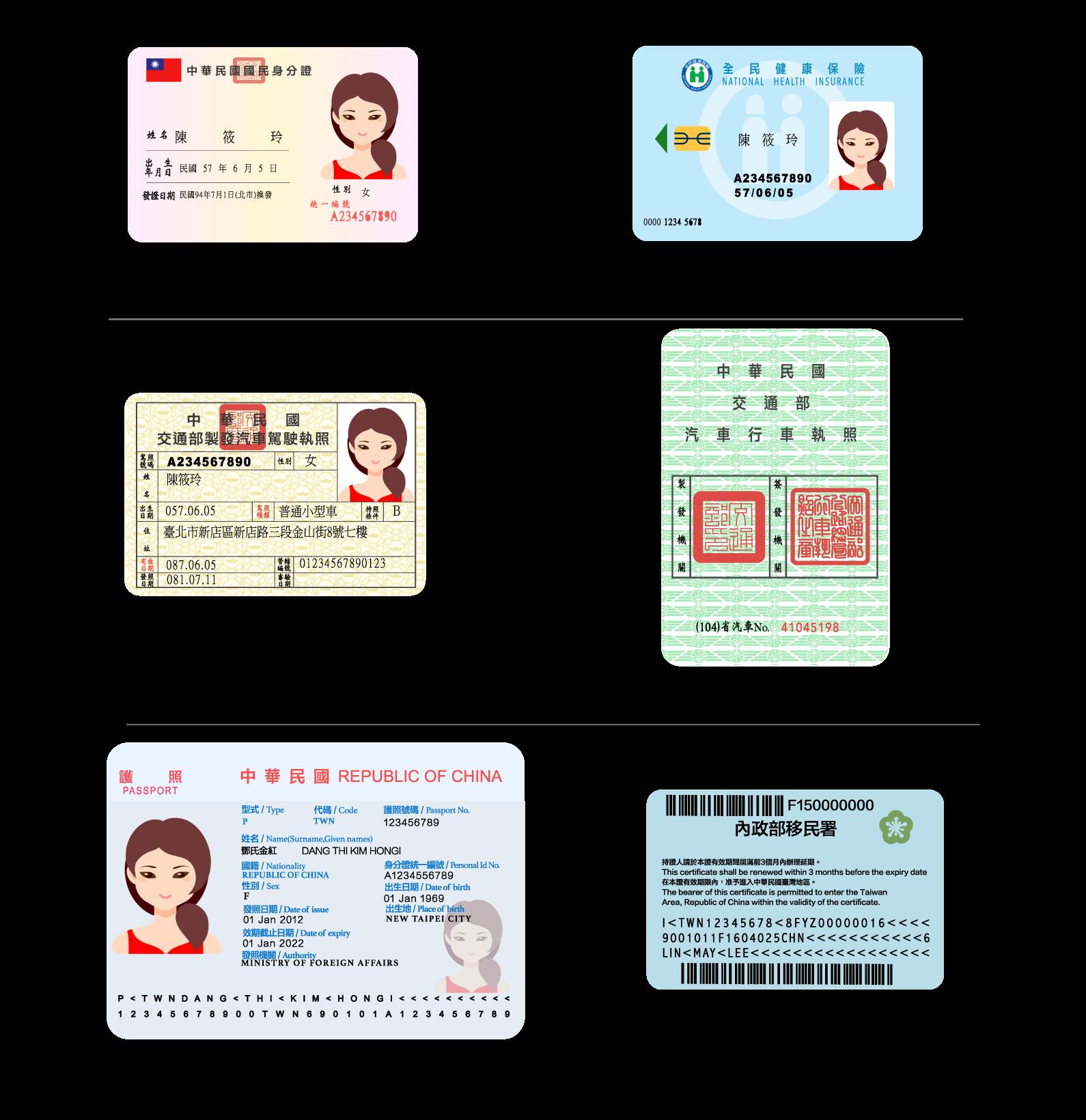 身分證辨識 駕照辨識 行照辨識 護照辨識